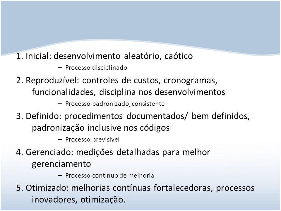 1. Inicial: desenvolvimento aleatório, caótico