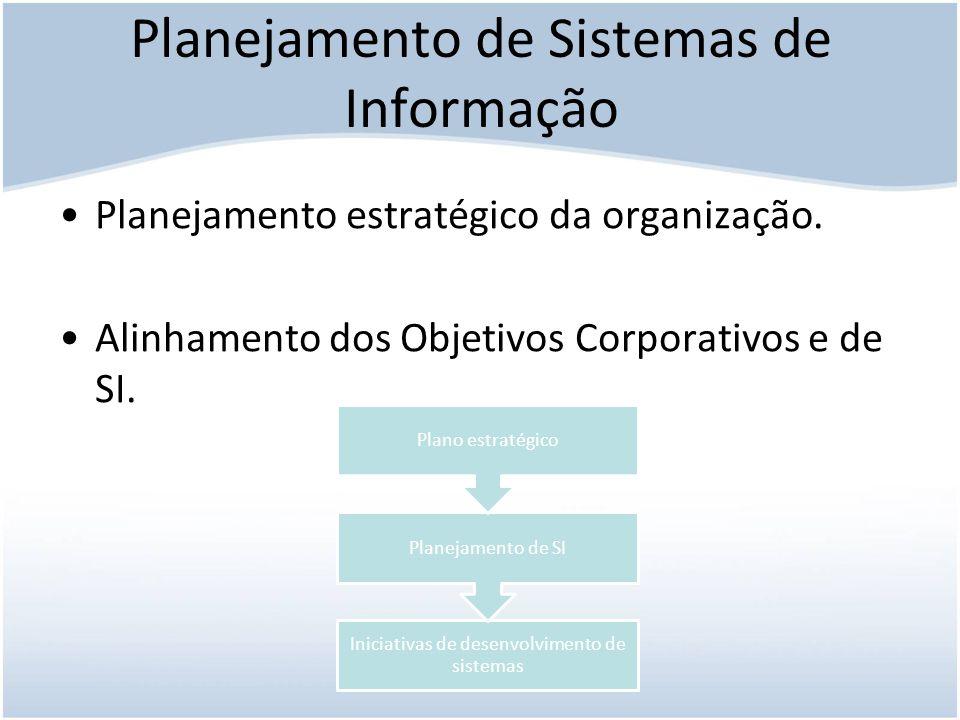 Planejamento de Sistemas de Informação