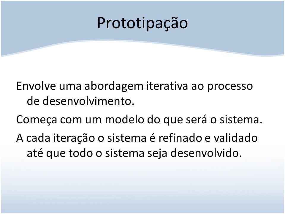 Prototipação Envolve uma abordagem iterativa ao processo de desenvolvimento. Começa com um modelo do que será o sistema.