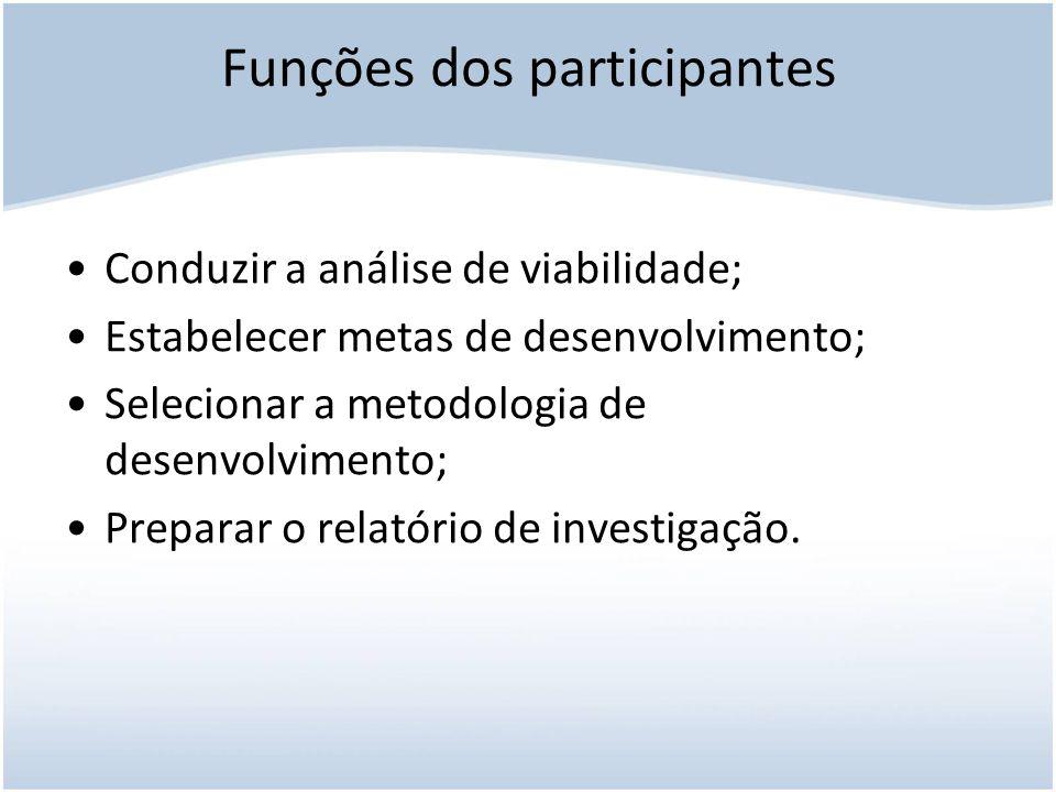 Funções dos participantes
