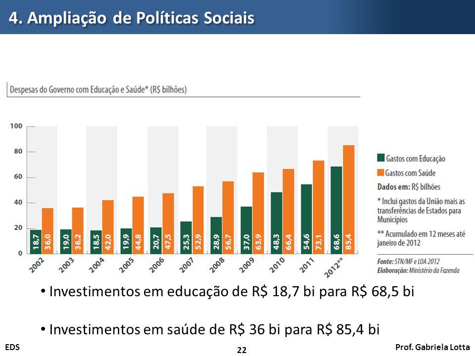 4. Ampliação de Políticas Sociais