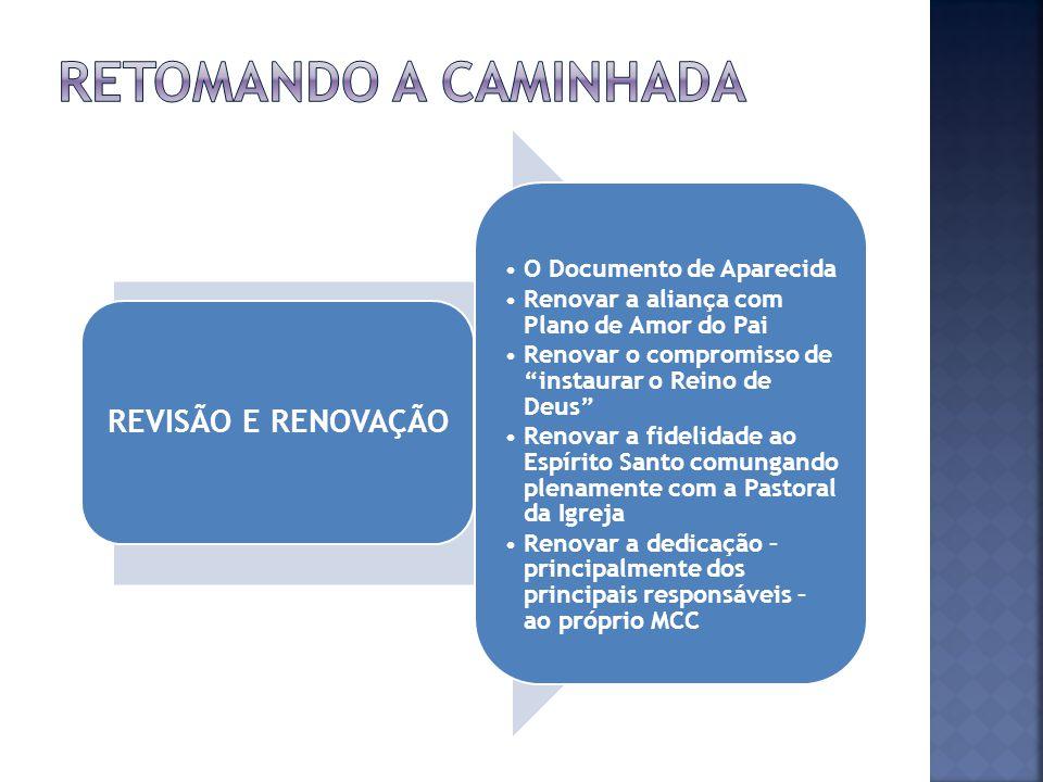 RETOMANDO A CAMINHADA REVISÃO E RENOVAÇÃO O Documento de Aparecida