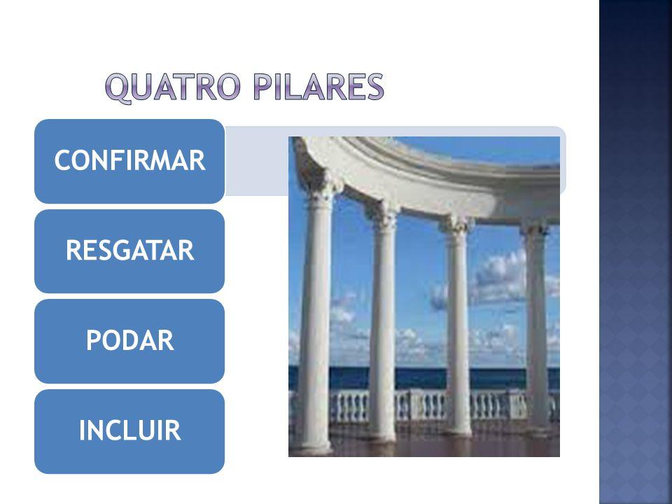 quatro pilares CONFIRMAR RESGATAR PODAR INCLUIR