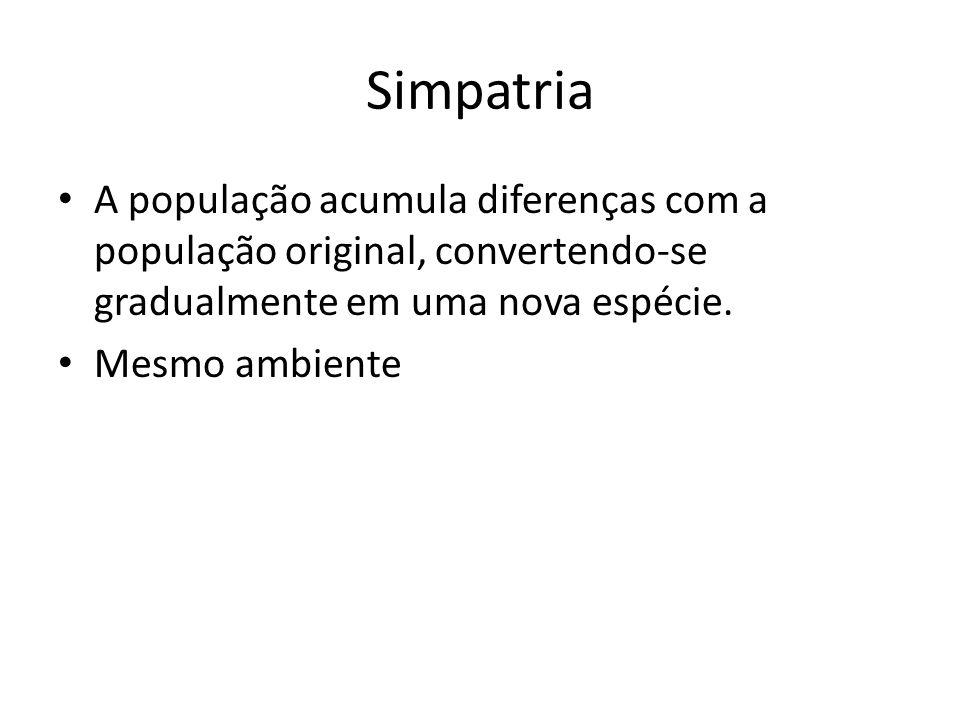 Simpatria A população acumula diferenças com a população original, convertendo-se gradualmente em uma nova espécie.
