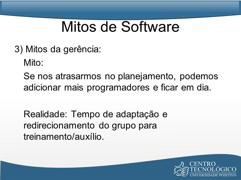 Mitos de Software 3) Mitos da gerência: Mito:
