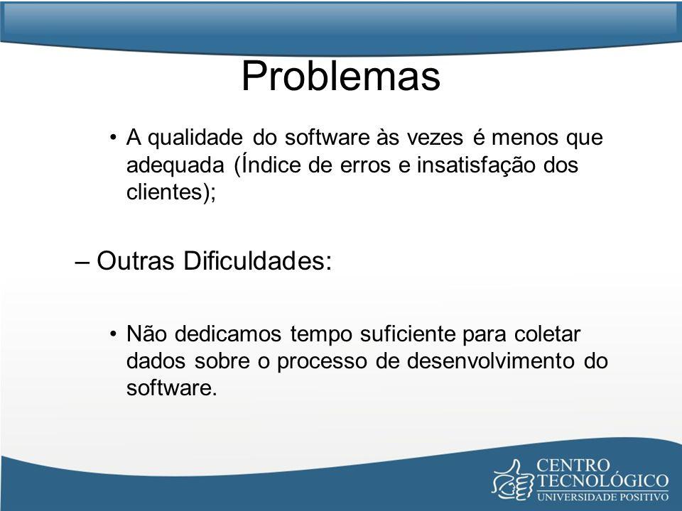 Problemas Outras Dificuldades: