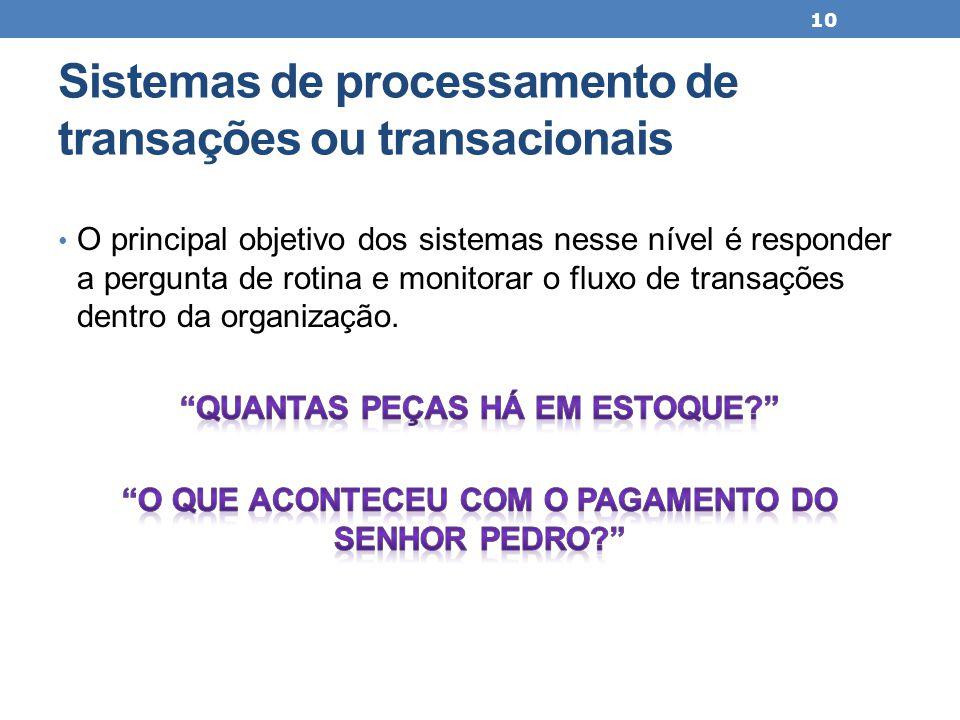 Sistemas de processamento de transações ou transacionais