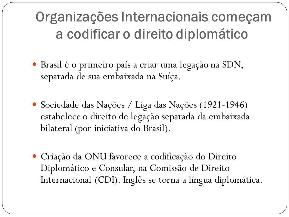 Organizações Internacionais começam a codificar o direito diplomático