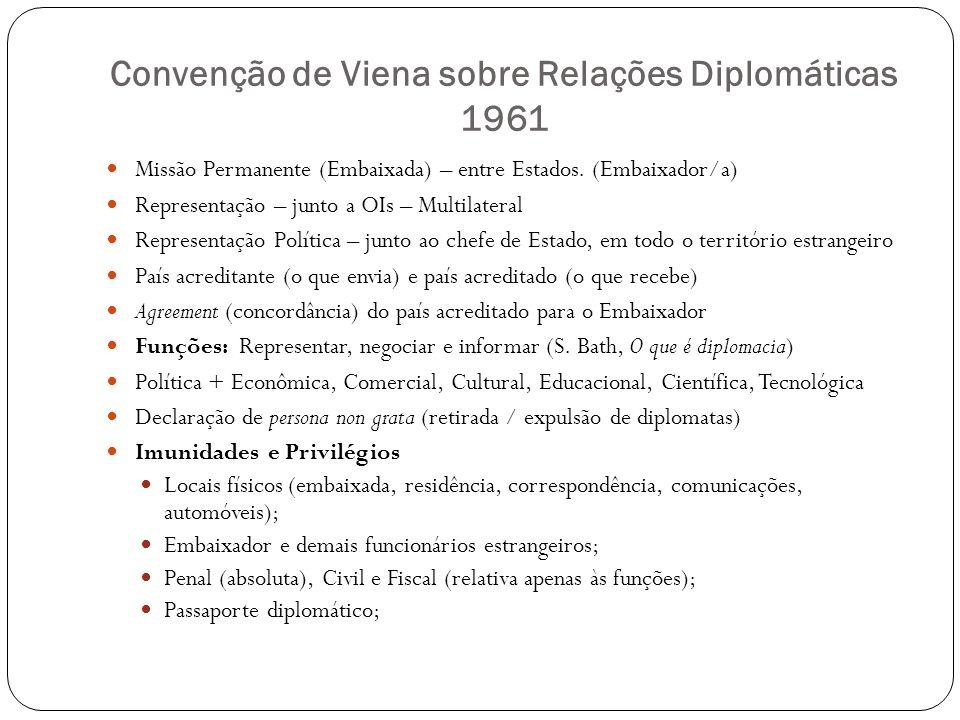 Convenção de Viena sobre Relações Diplomáticas 1961