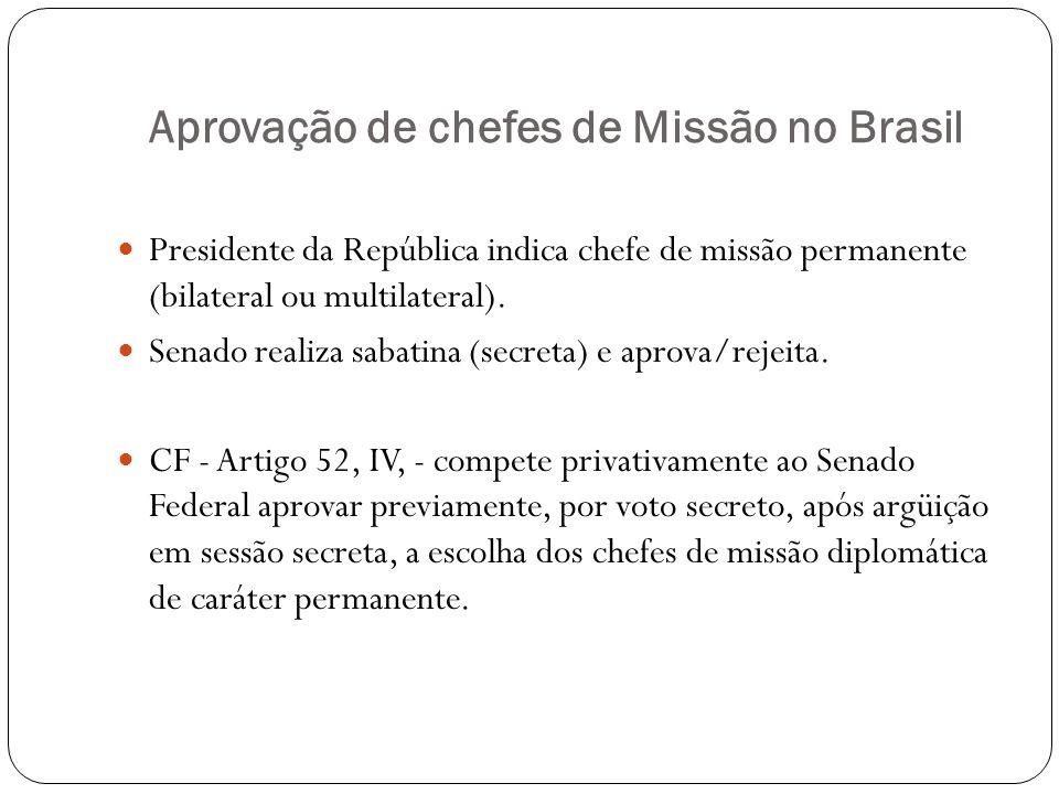 Aprovação de chefes de Missão no Brasil