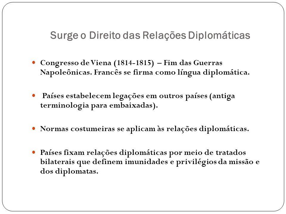 Surge o Direito das Relações Diplomáticas