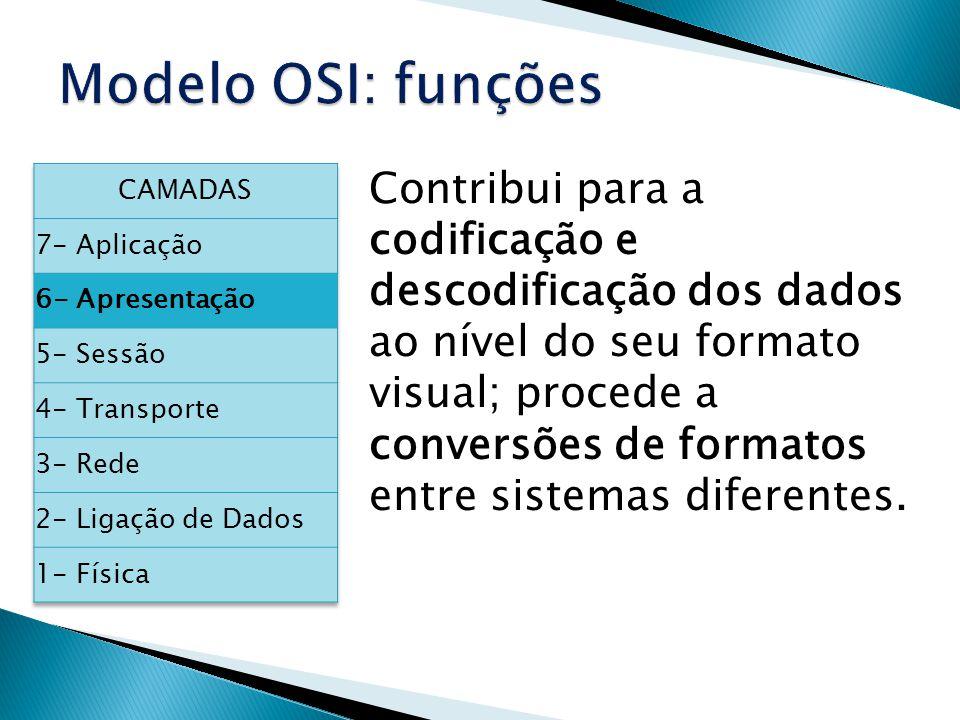 Modelo OSI: funções CAMADAS. 7- Aplicação. 6- Apresentação. 5- Sessão. 4- Transporte. 3- Rede.