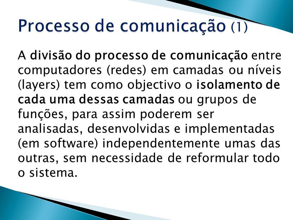 Processo de comunicação (1)