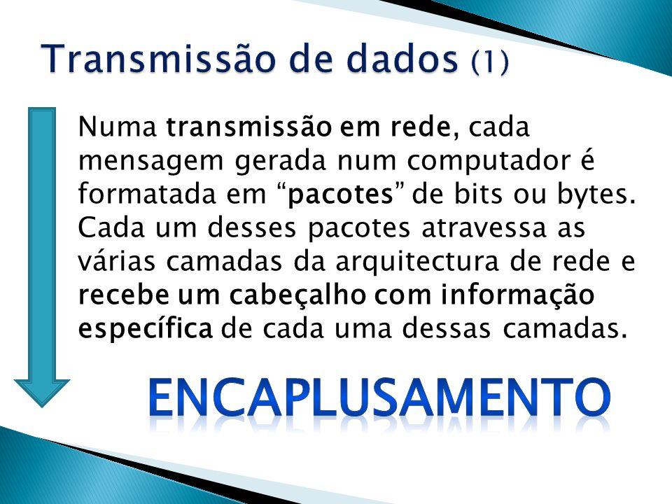 Transmissão de dados (1)