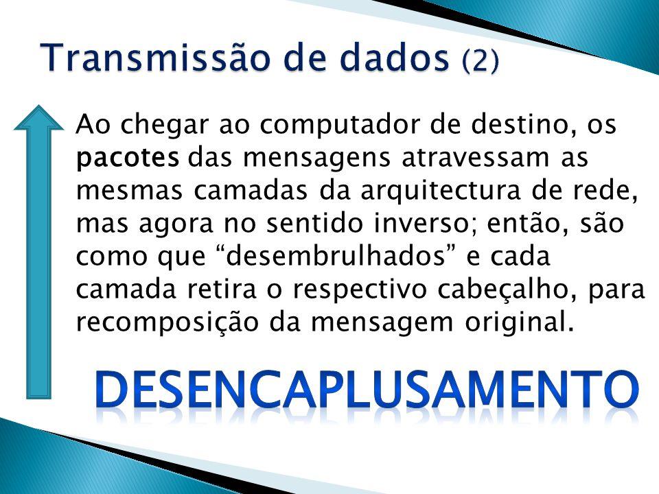 Transmissão de dados (2)