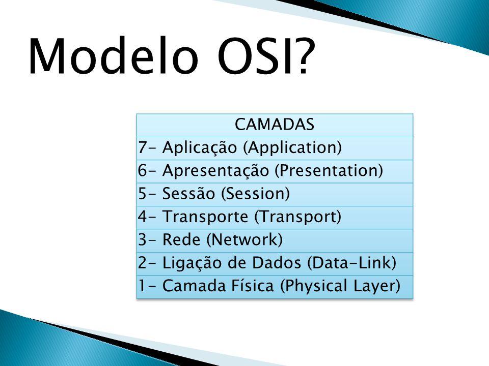 Modelo OSI CAMADAS 7- Aplicação (Application)