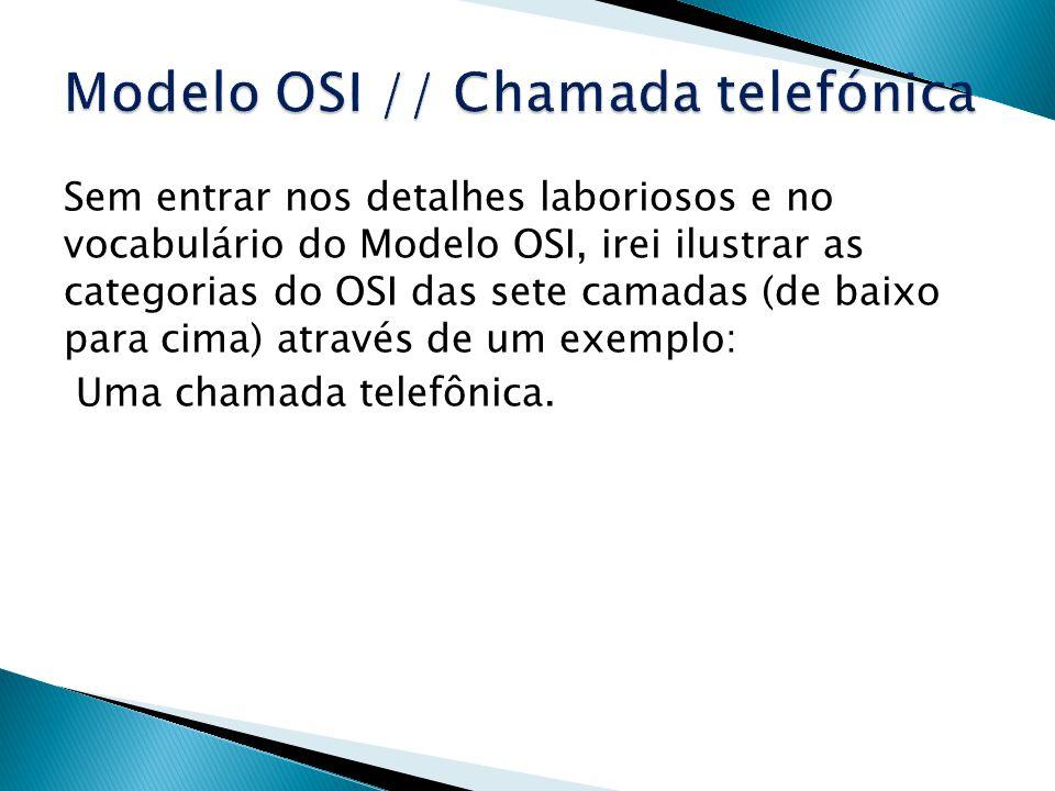 Modelo OSI // Chamada telefónica
