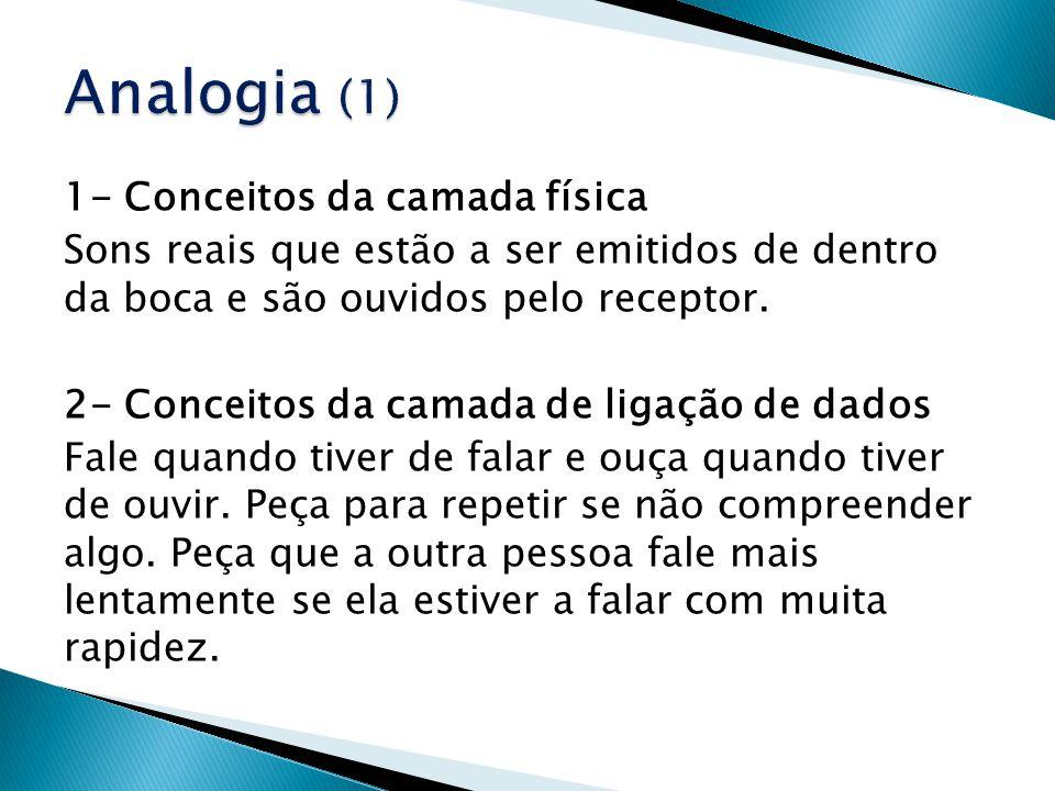 Analogia (1)