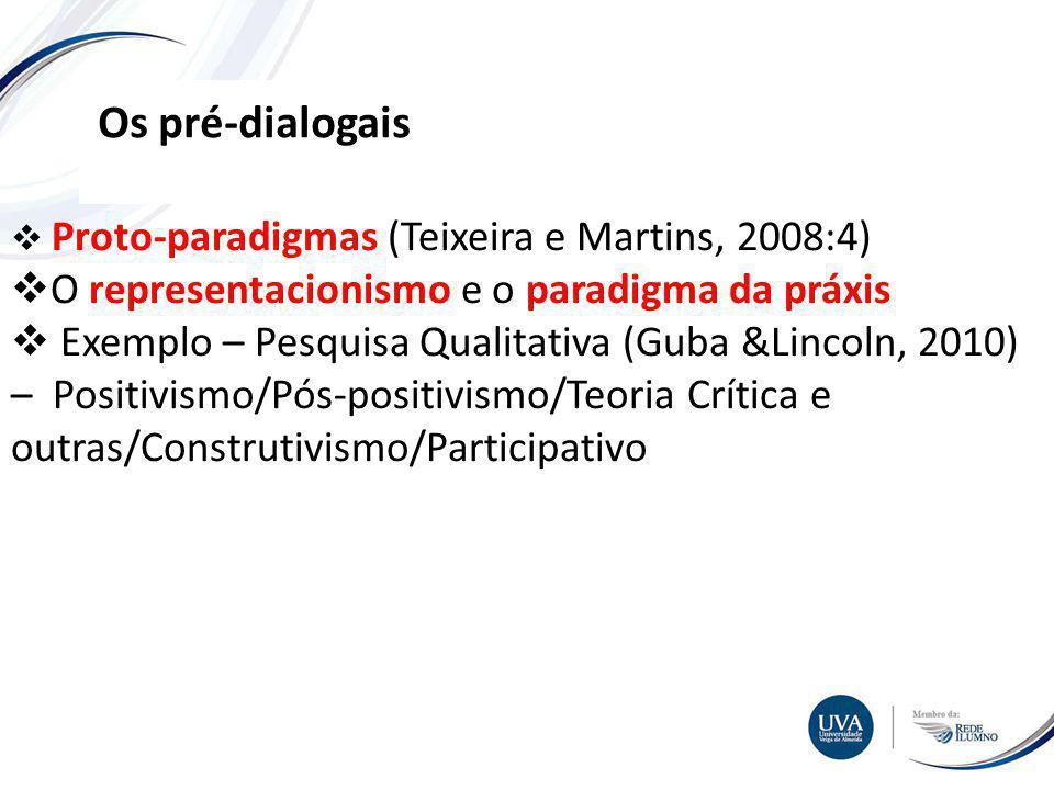 Os pré-dialogais O representacionismo e o paradigma da práxis