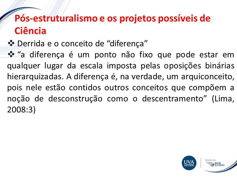 Pós-estruturalismo e os projetos possíveis de Ciência