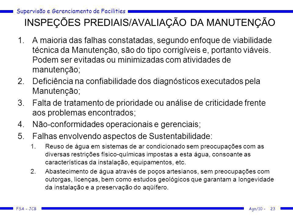 INSPEÇÕES PREDIAIS/AVALIAÇÃO DA MANUTENÇÃO