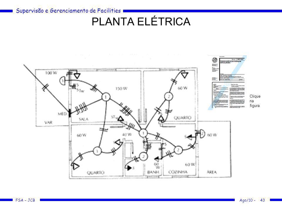 PLANTA ELÉTRICA Clique na figura DesenhosEletricos Senai.pdf Ago/10 -