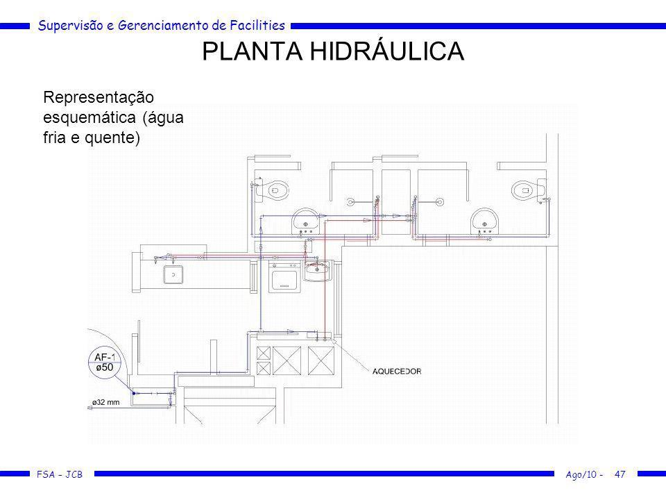 PLANTA HIDRÁULICA Representação esquemática (água fria e quente)