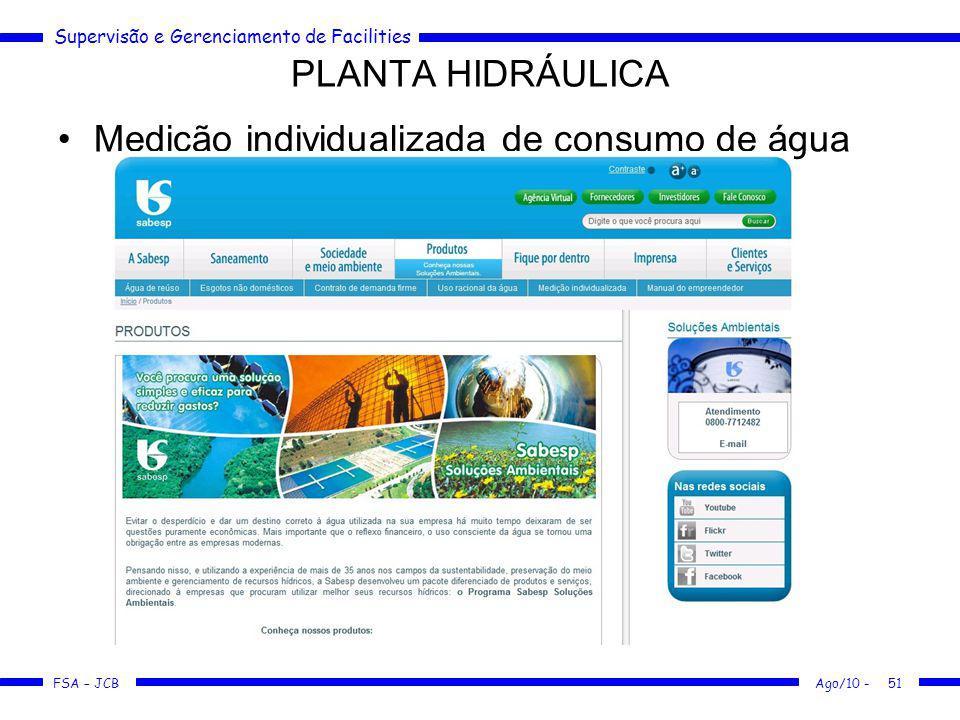 Medição individualizada de consumo de água