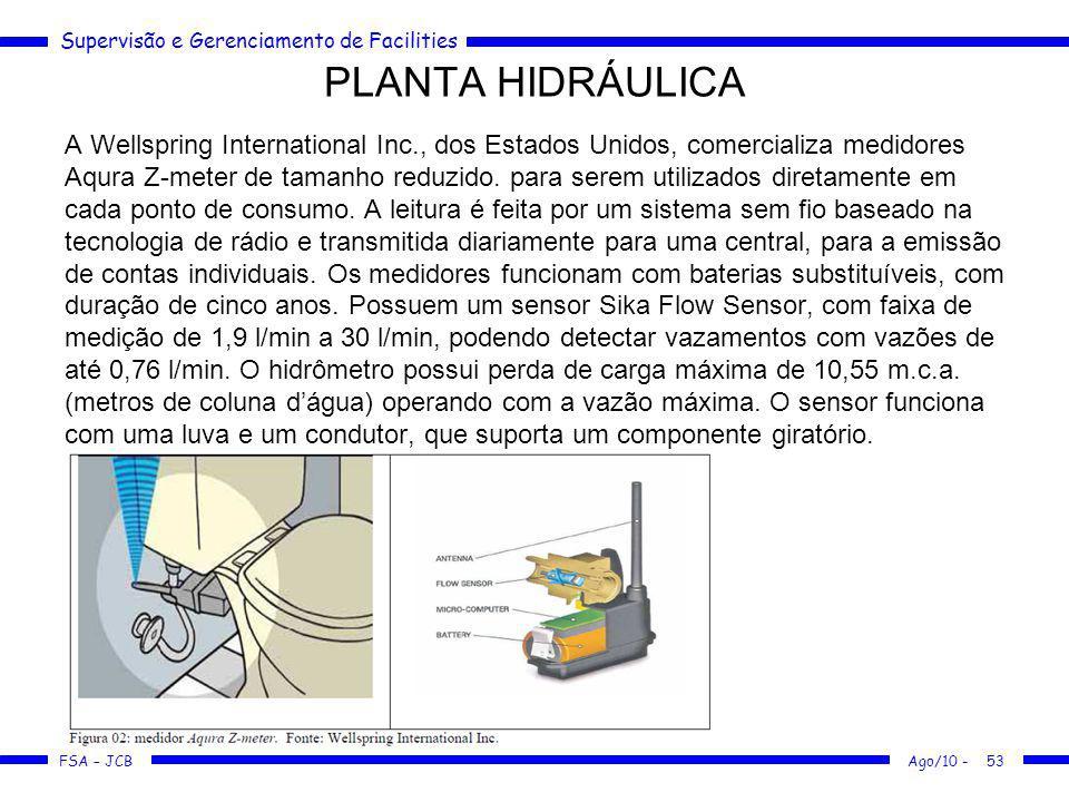 PLANTA HIDRÁULICA