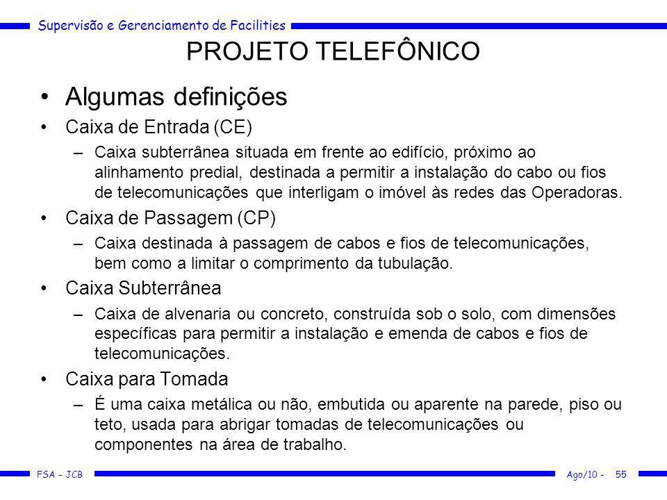 PROJETO TELEFÔNICO Algumas definições Caixa de Entrada (CE)