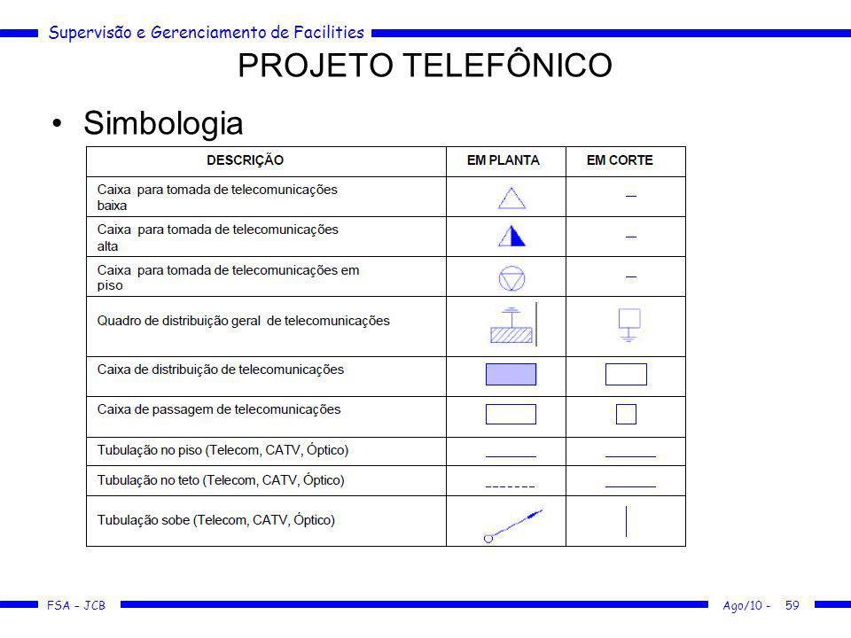 PROJETO TELEFÔNICO Simbologia