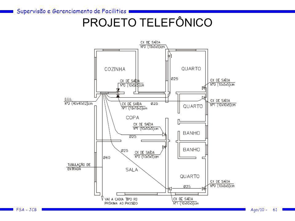 PROJETO TELEFÔNICO manual_de_projetos_telefonicos.pdf Ago/10 -