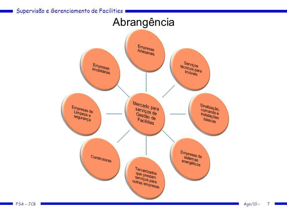 Abrangência Ago/10 - Mercado para serviços de Gestão de Facilities