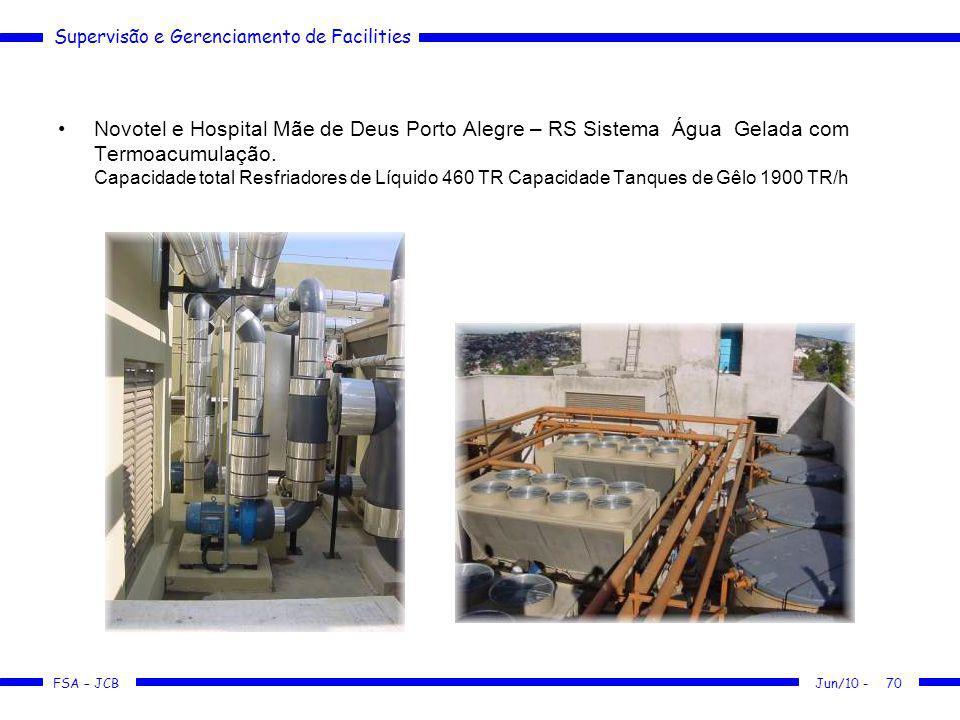 Novotel e Hospital Mãe de Deus Porto Alegre – RS Sistema Água Gelada com Termoacumulação. Capacidade total Resfriadores de Líquido 460 TR Capacidade Tanques de Gêlo 1900 TR/h