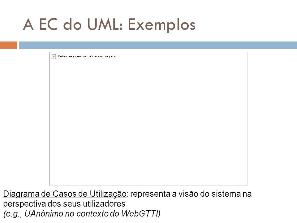 A EC do UML: Exemplos Diagrama de Casos de Utilização: representa a visão do sistema na perspectiva dos seus utilizadores.