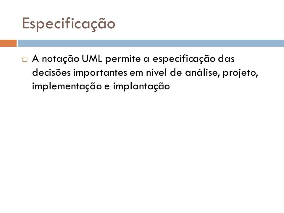 Especificação A notação UML permite a especificação das decisões importantes em nível de análise, projeto, implementação e implantação.
