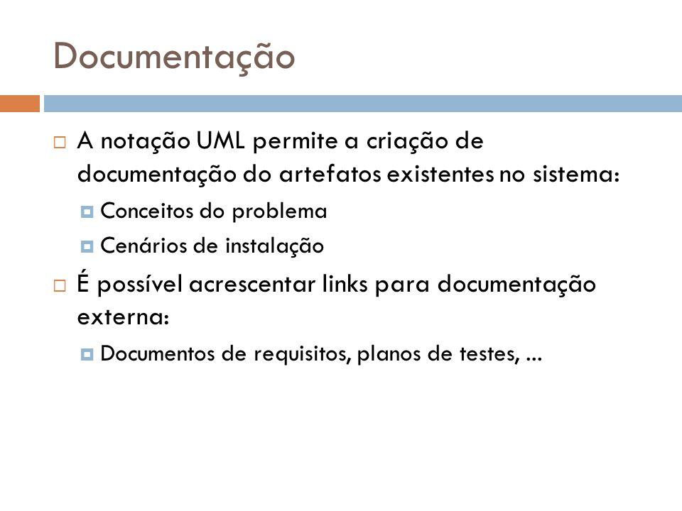 Documentação A notação UML permite a criação de documentação do artefatos existentes no sistema: Conceitos do problema.