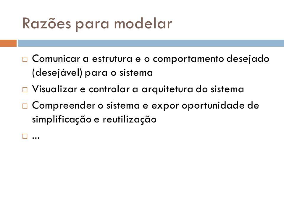 Razões para modelar Comunicar a estrutura e o comportamento desejado (desejável) para o sistema. Visualizar e controlar a arquitetura do sistema.