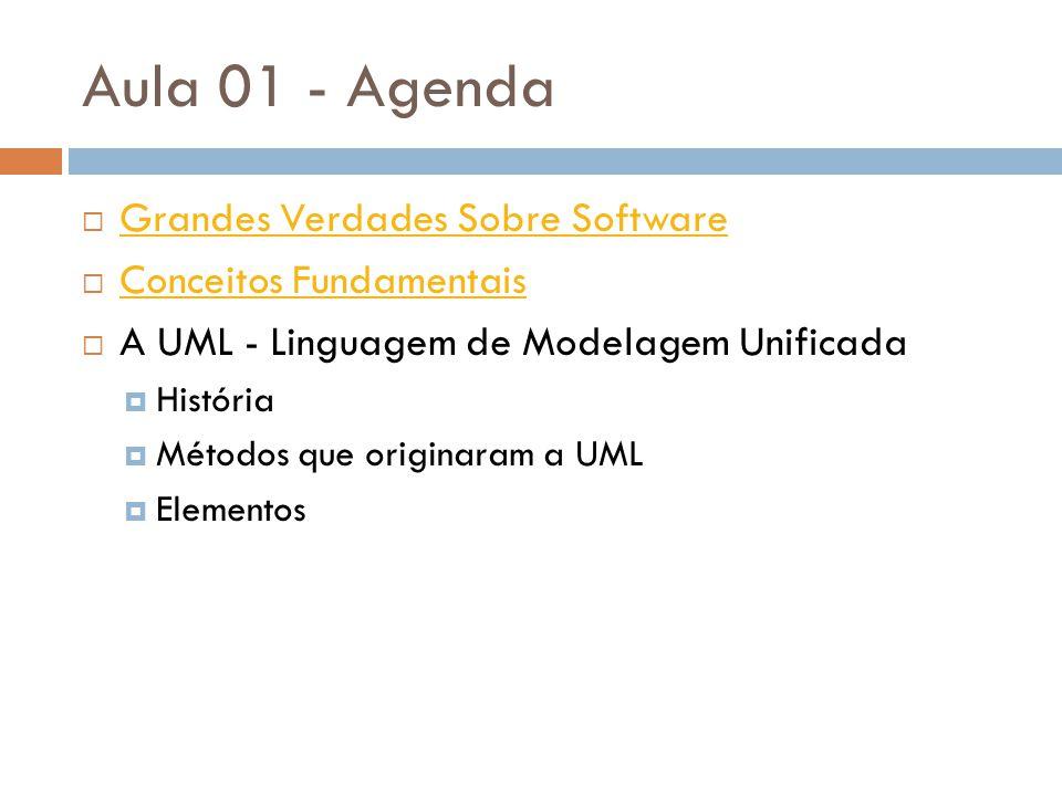 Aula 01 - Agenda Grandes Verdades Sobre Software