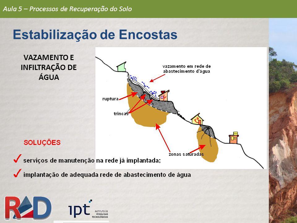 Estabilização de Encostas VAZAMENTO E INFILTRAÇÃO DE ÁGUA