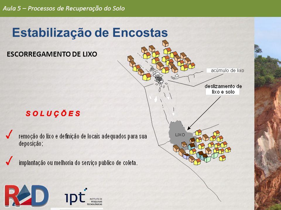 Estabilização de Encostas ESCORREGAMENTO DE LIXO