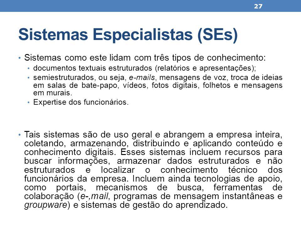 Sistemas Especialistas (SEs)