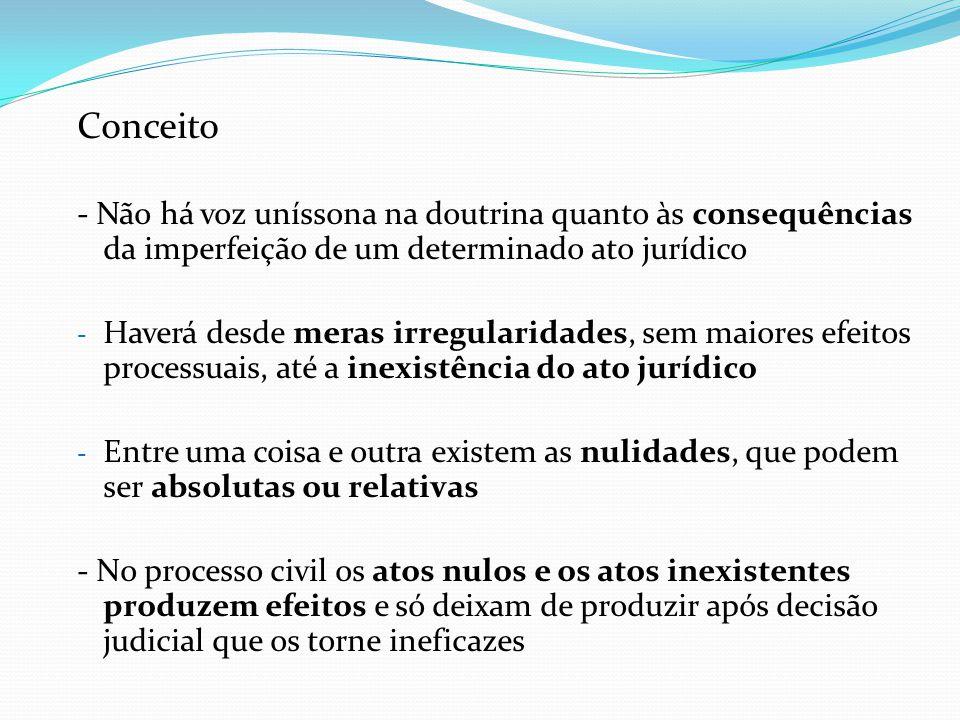 Conceito - Não há voz uníssona na doutrina quanto às consequências da imperfeição de um determinado ato jurídico.