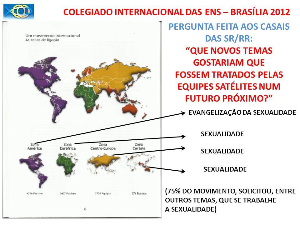 PERGUNTA FEITA AOS CASAIS QUE NOVOS TEMAS GOSTARIAM QUE