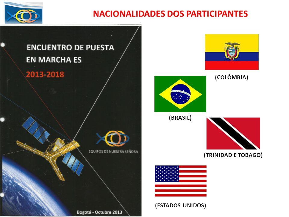 NACIONALIDADES DOS PARTICIPANTES
