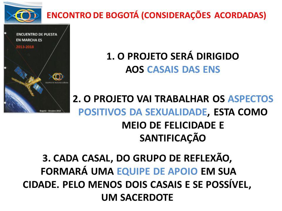 1. O PROJETO SERÁ DIRIGIDO AOS CASAIS DAS ENS