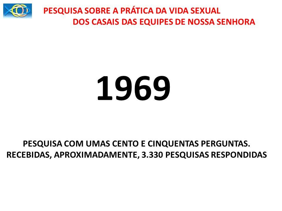 1969 PESQUISA SOBRE A PRÁTICA DA VIDA SEXUAL