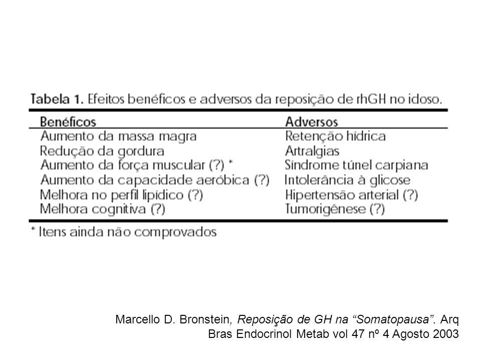 Marcello D. Bronstein, Reposição de GH na Somatopausa