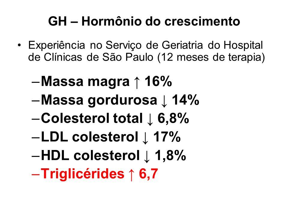 GH – Hormônio do crescimento