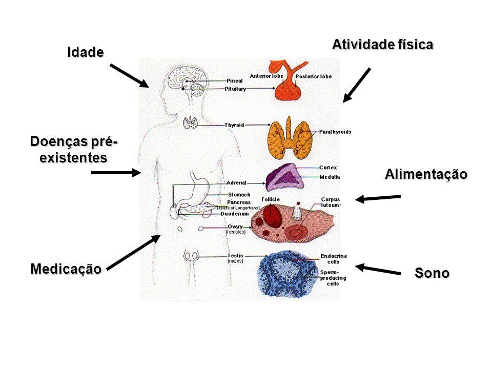 Doenças pré-existentes